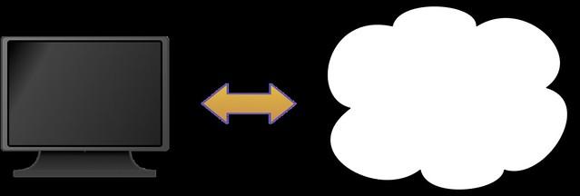 cloud diagrams service provider