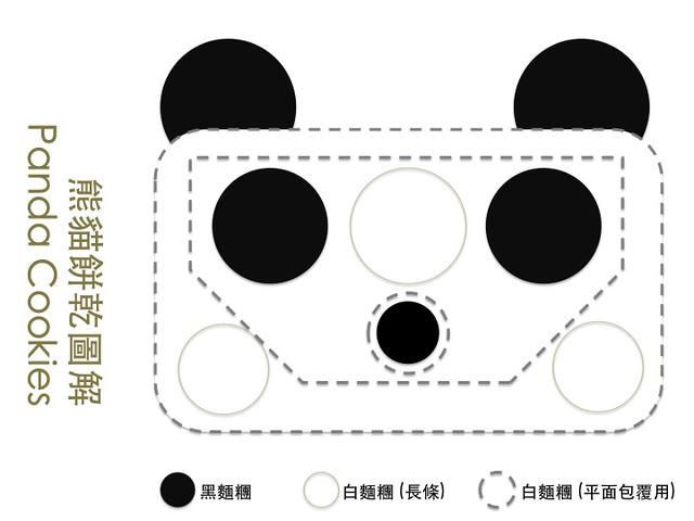 圖解@辣媽Shania麵包機熊貓餅乾