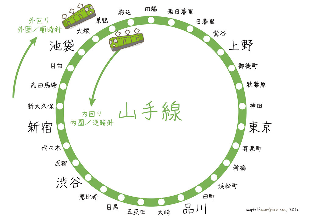 yamanote_line_overview