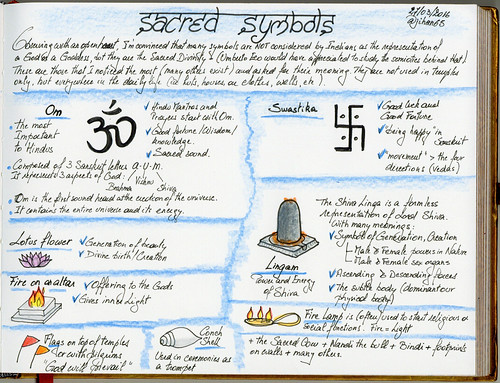 Sketchnotes from India - Some sacred symbols in India