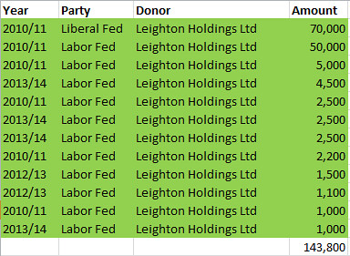 leighton donations sss (3)