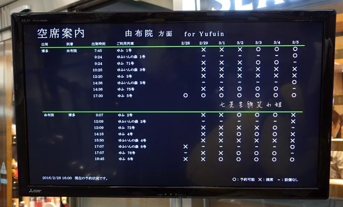 6 【日本九州】JR特急 由布院之森(ゆふいんの森)-優雅復古風觀光列車,九州旅遊必搭~(內含JR九州鐵路周遊券/JR九州Pass分享)