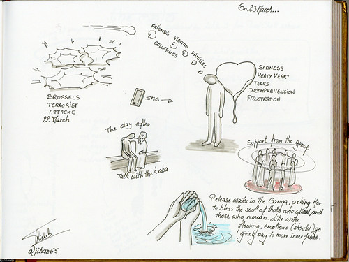 Sketchnotes from India - How I lived Brussels terrorist attacks at 7500 km distance
