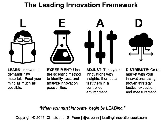 leadinginnovationframework.jpg
