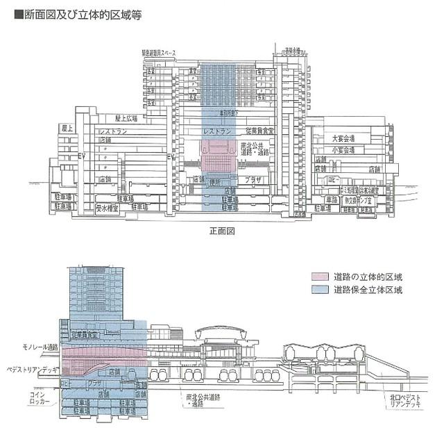 小倉モノレールと小倉駅の道路区域(立体道路)