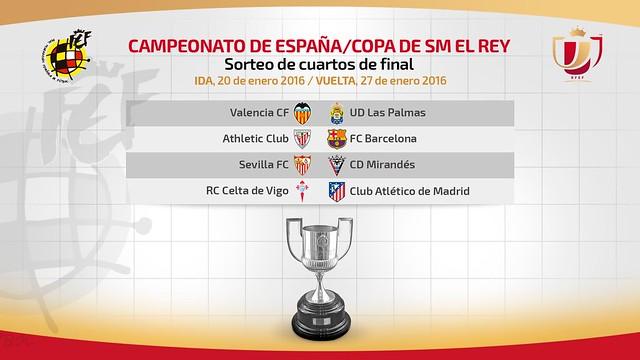 Copa del Rey: Sorteo Cuartos de Final