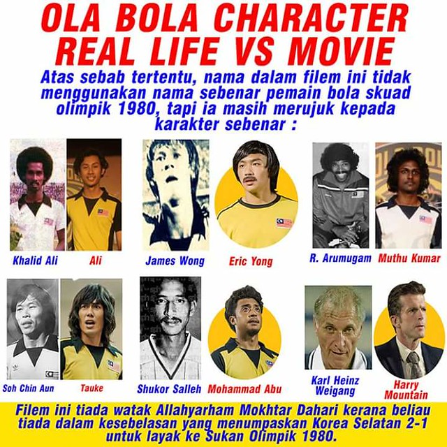 ola bola real person