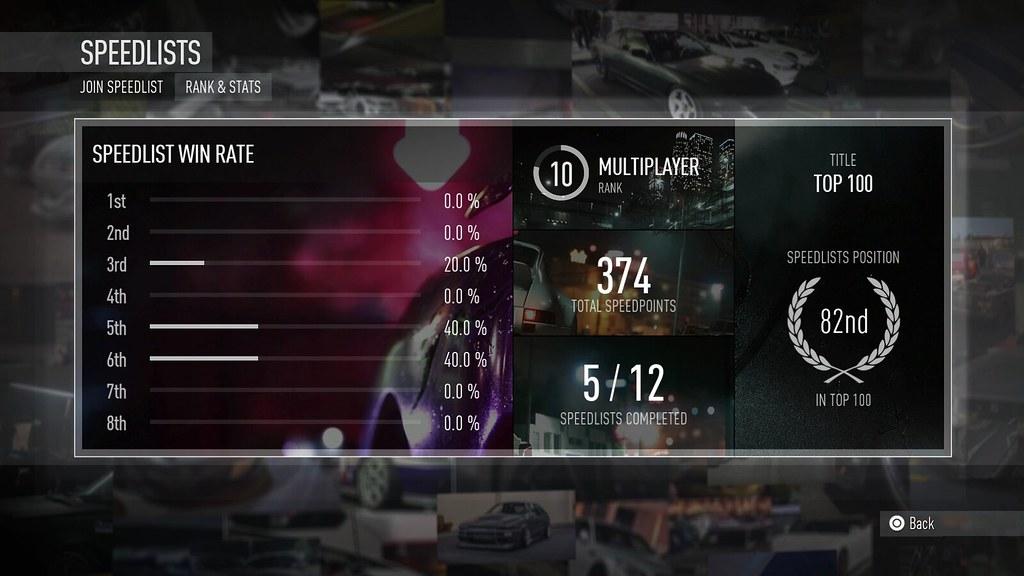 speedlist_rank