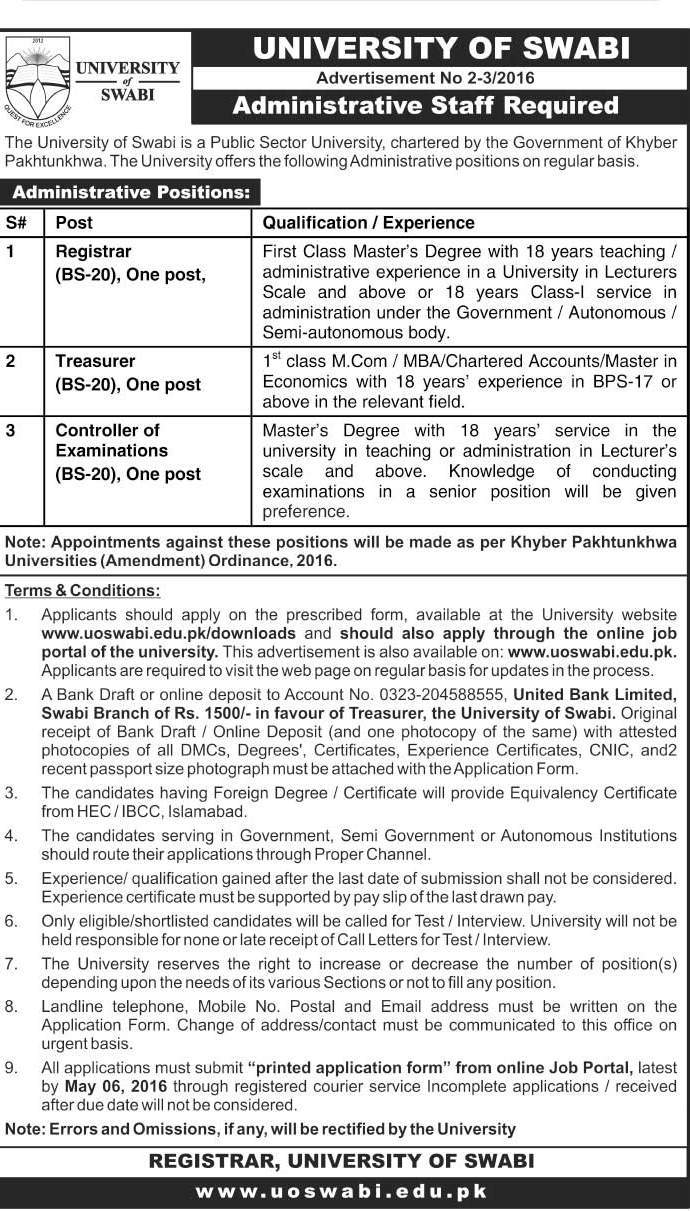 University of Swabi Administrative Jobs 2016