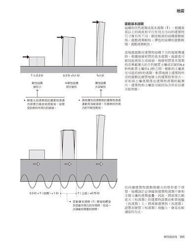 Francis D. K. Ching 《圖解建築結構:樣式、系統與設計》