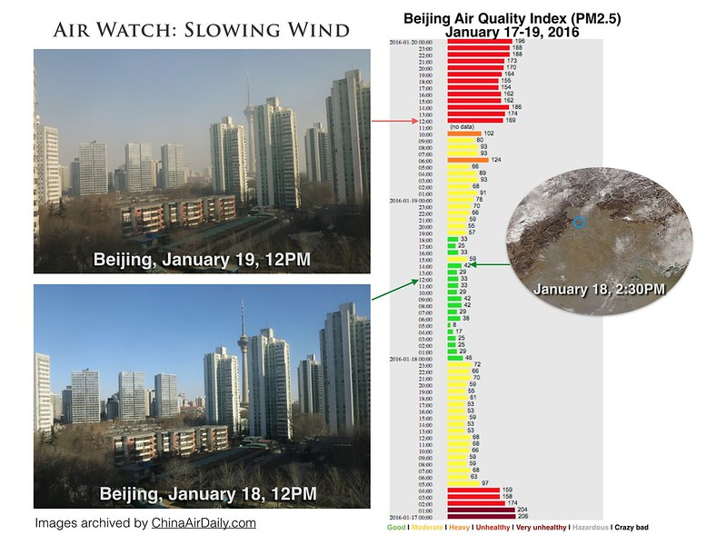 Air Watch: Slowing Wind (Jan. 17-19, 2016)