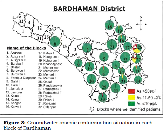 Bardhaman District