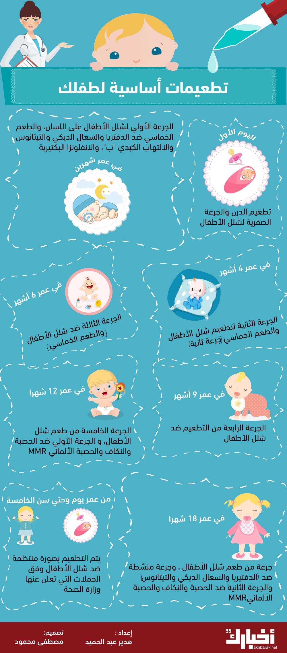 تطعيمات أساسية لطفلك