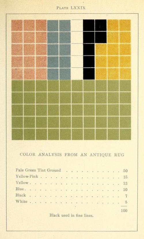 colorproblemspra00vand_0317