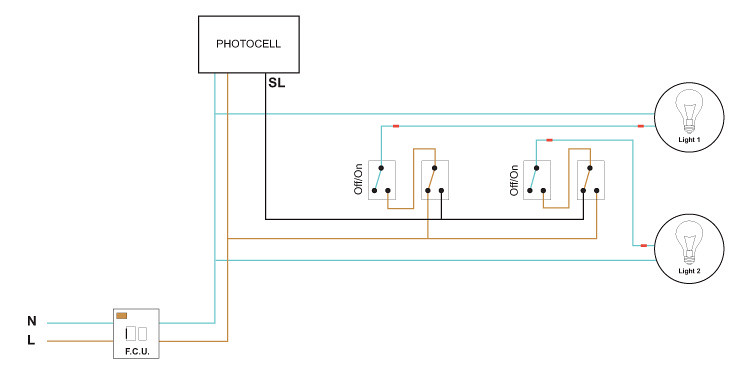 photocell and timeclock wiring diagram photocell wiring diagram photocell the wiring diagram on photocell and timeclock wiring diagram