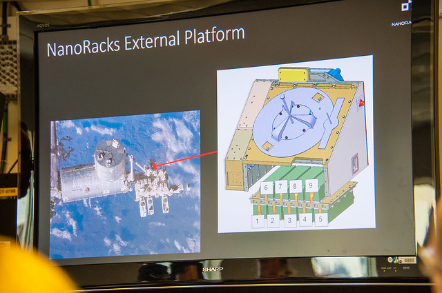 NanoRacks external modular experiment system