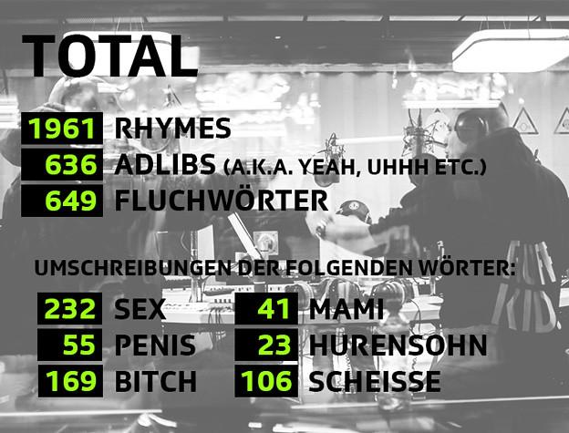 total_statistik