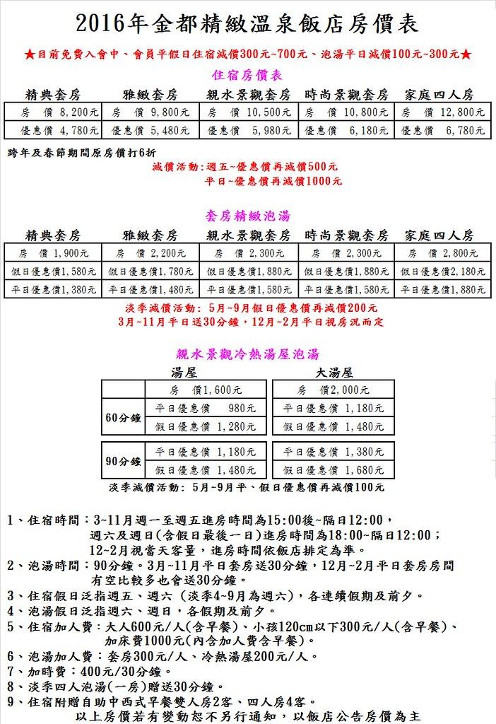 20160201房價表