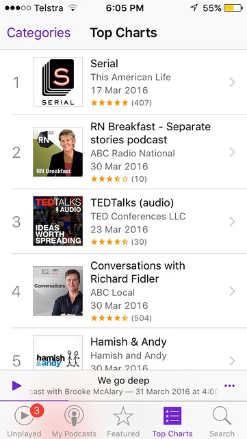 4 iphone podcasttop charts