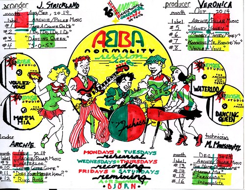 ARCHIES ABBA SESSIONOGRAPHY
