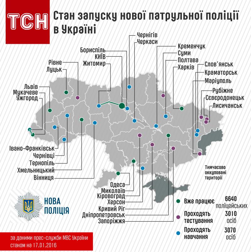 Стан запуску поліції в Україні