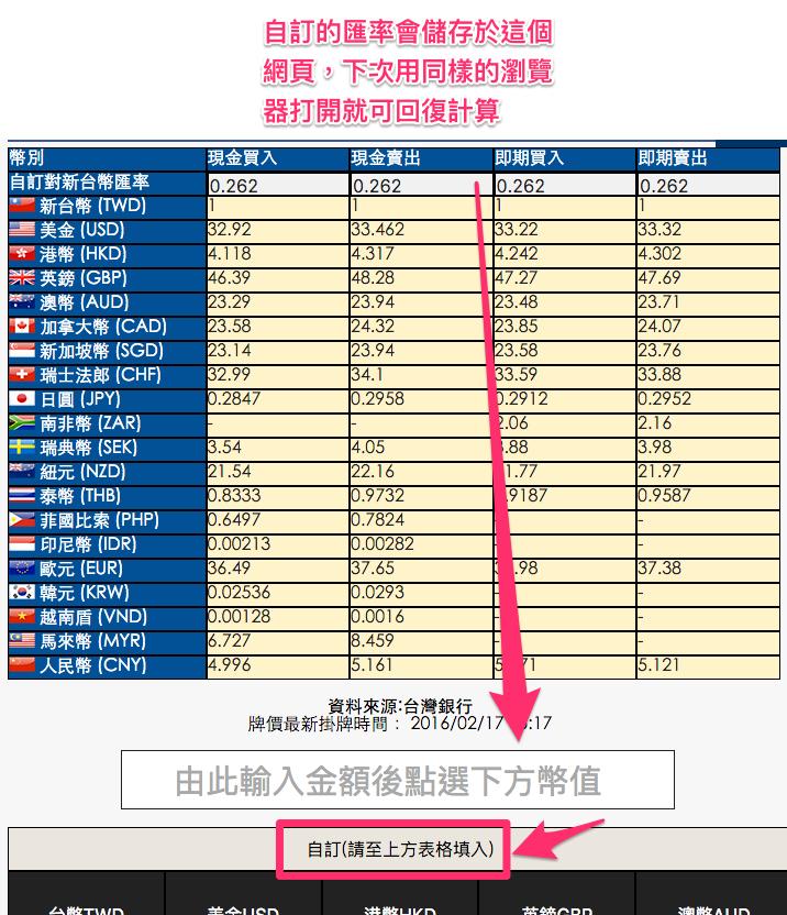 台灣銀行匯率換算計算機|計算Pro 2.png