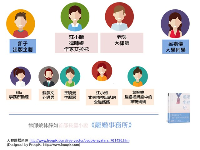 律師娘林靜如的首部長篇小說《離婚事務所》人物圖