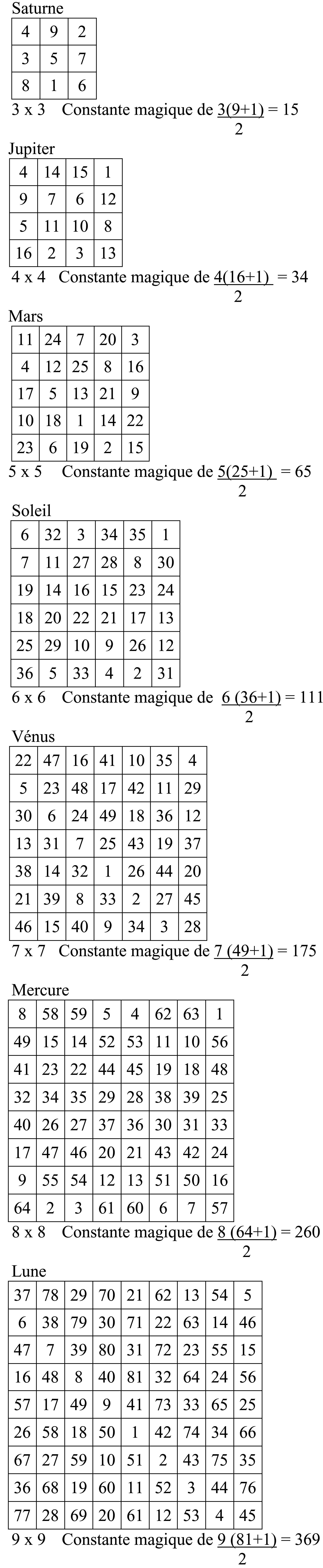 carrés magiques d'Agrippa