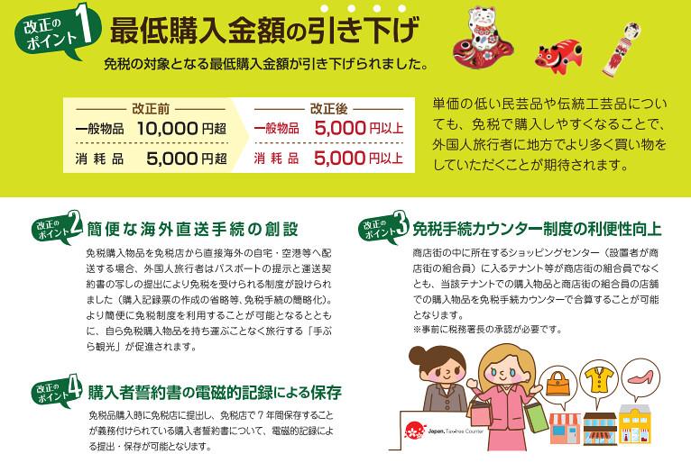 2016-1 日本免稅退稅新制