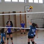 U19 vs Thun