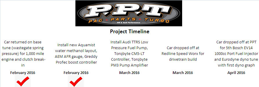 HYDE16 - The Pag Parts EFR Turbo Kit [Archive] - Audizine Forums