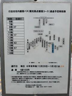 行田市市内循環バス右回り時刻表