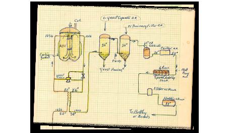 continuous-fermentation