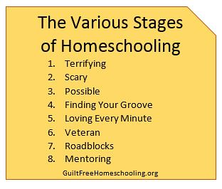 various stages of homeschooling