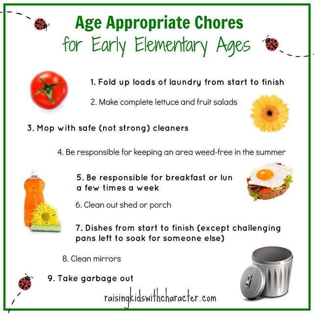 Age Appropriate Chores for Early Elementary Ages