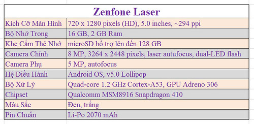 Những yếu tố làm nên sự khác biệt giữa Zenfone Laser và Zenfone Go - 105603