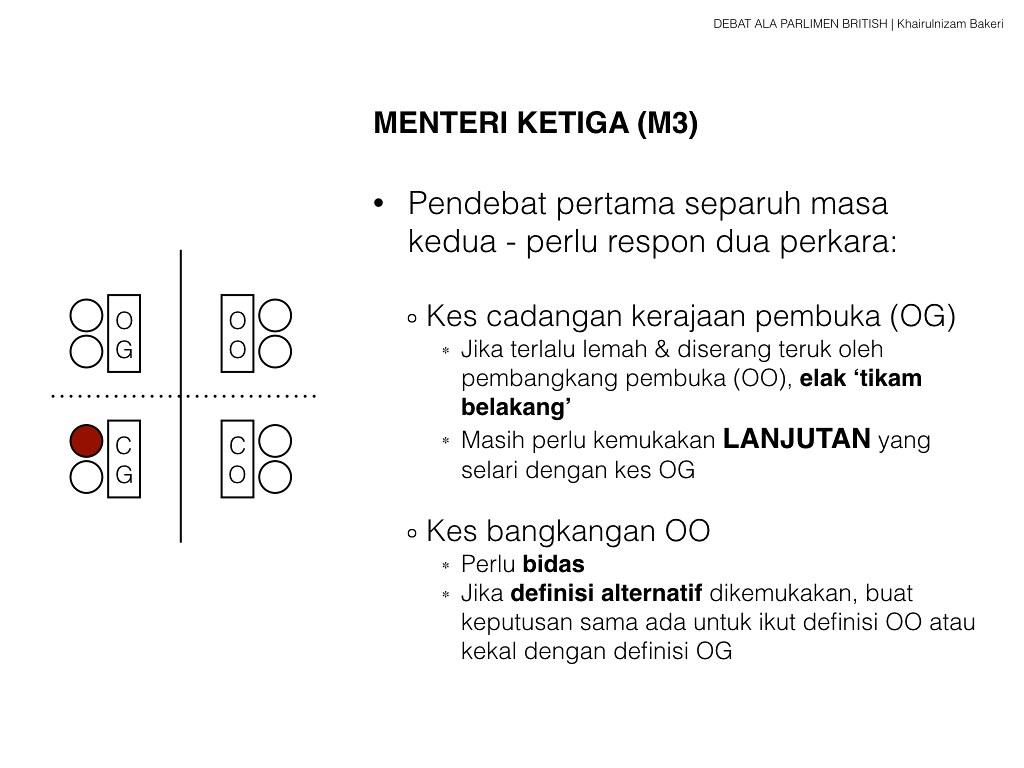 TAKLIMAT DEBAT BP.011