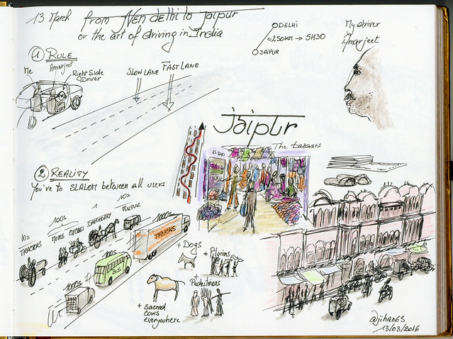 Sketchnotes - The art of driving in India
