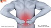 Back Pain Relief Products and Braces Online