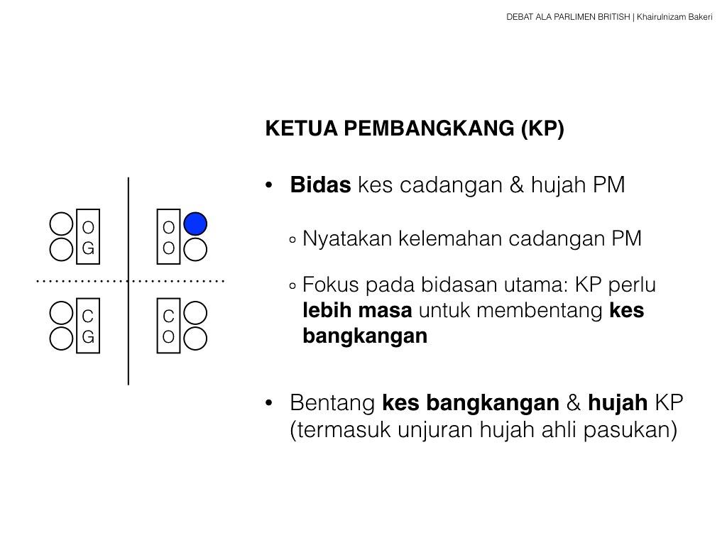 TAKLIMAT DEBAT BP.005