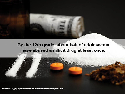 By the 12th grade, about half of adolescents have abused an illicit drug at least once thumbnail