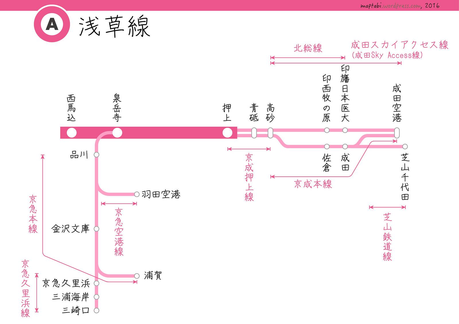 toei_asakusa_detail2