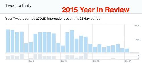 2015_Social_Y_ear_in_Review.jpg