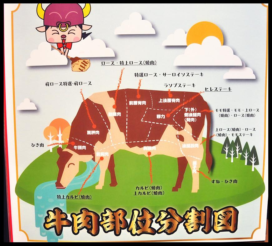 台中燒烤燒肉市場菜單menu價位01