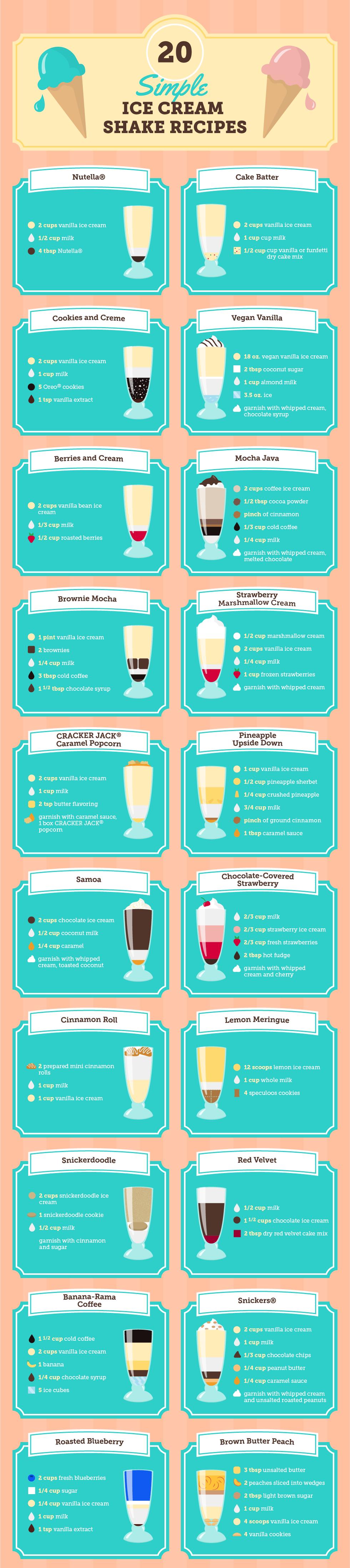 20 Simple Ice Cream Shake Recipes