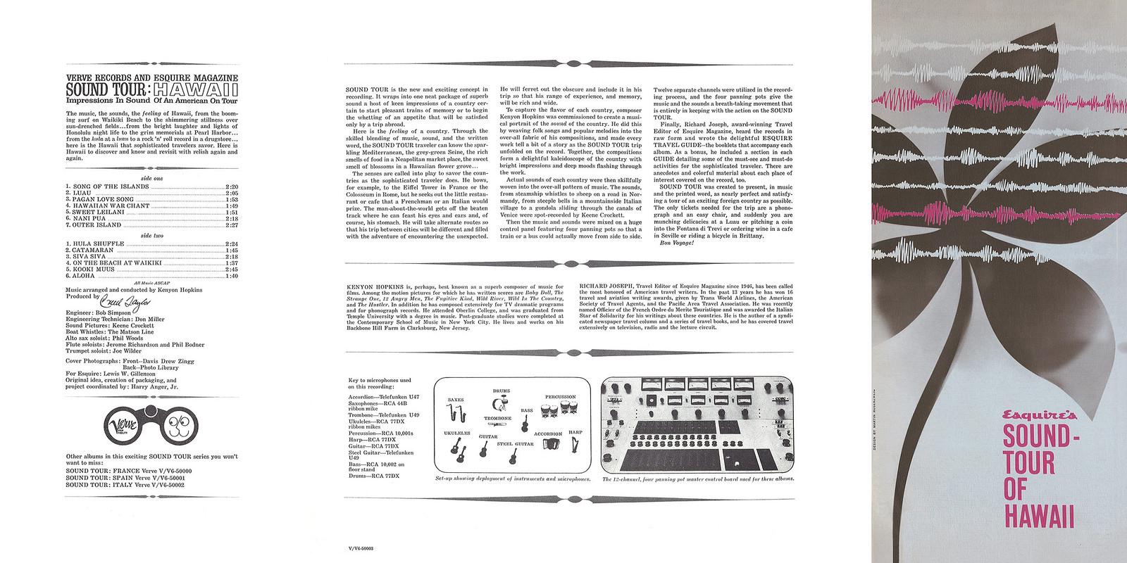 Kenyon Hopkins - Esquire Magazine Sound Tour Hawaii
