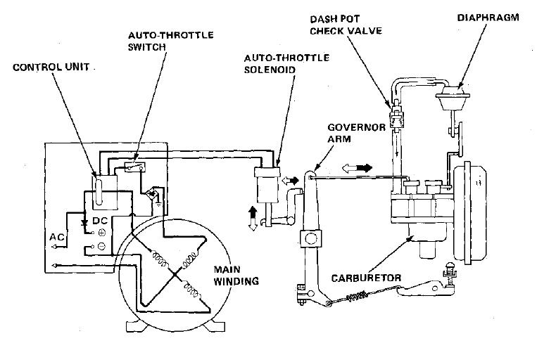 honda ex5500 wiring diagram honda ew171 auto throttle help smokstak   antique engine community  honda ew171 auto throttle help