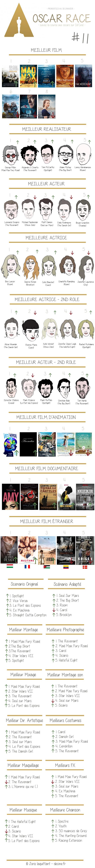 Dé'Z'Oscars 2016 #11