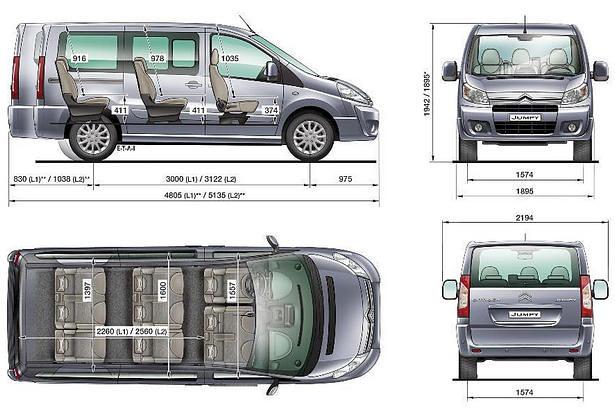 Технические характеристики Citroen Berlingo / Ситроен ...
