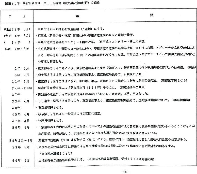 新宿駅 御大典記念碑 (6)